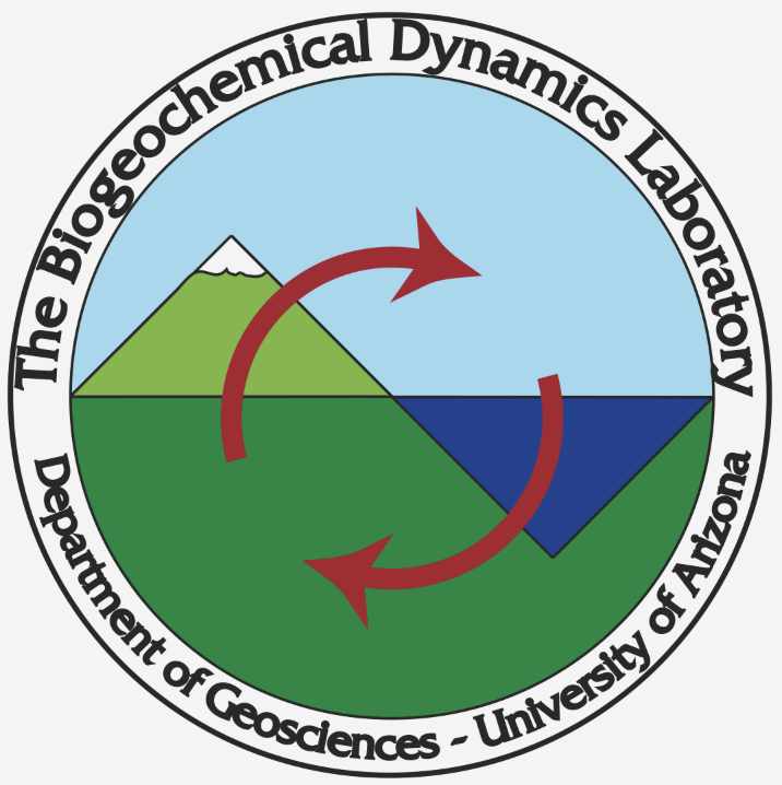 Biogeochemical Dynamics Lab